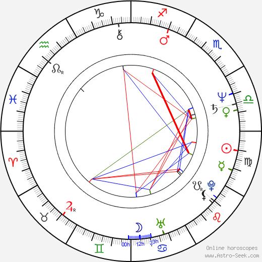 Jan Hartl astro natal birth chart, Jan Hartl horoscope, astrology