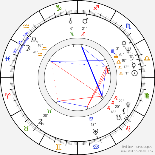 John Finn birth chart, biography, wikipedia 2017, 2018