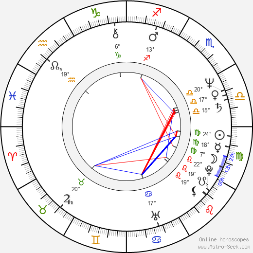 Lynne Griffin birth chart, biography, wikipedia 2019, 2020
