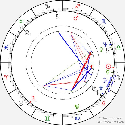 Lynne Griffin tema natale, oroscopo, Lynne Griffin oroscopi gratuiti, astrologia
