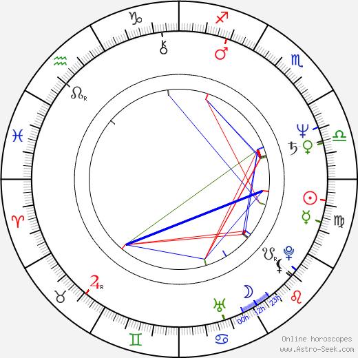 Martyn Burke birth chart, Martyn Burke astro natal horoscope, astrology