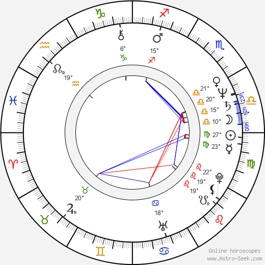 Michl Ebner birth chart, biography, wikipedia 2019, 2020