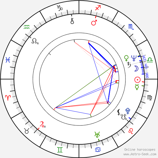 Michl Ebner birth chart, Michl Ebner astro natal horoscope, astrology