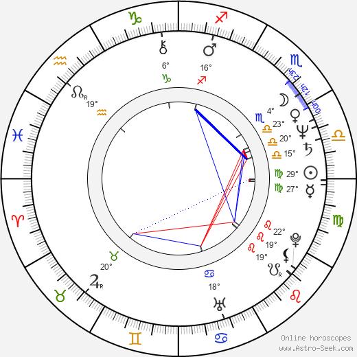 Nicholas Kadi birth chart, biography, wikipedia 2020, 2021