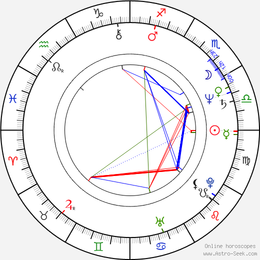 Nicholas Kadi birth chart, Nicholas Kadi astro natal horoscope, astrology