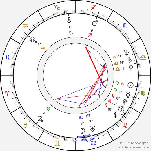 Nile Rodgers birth chart, biography, wikipedia 2020, 2021