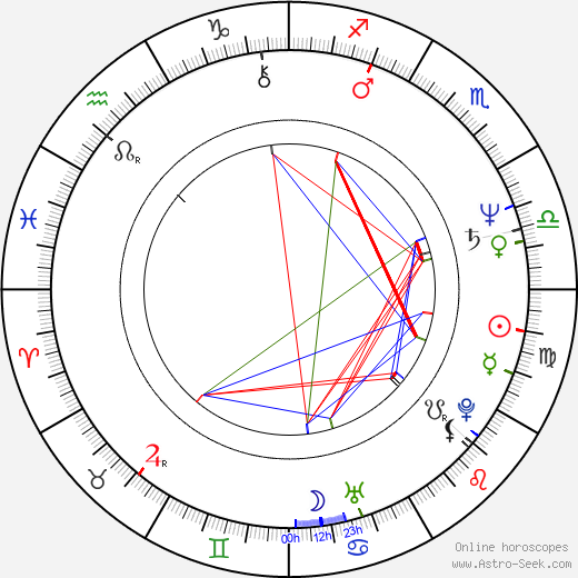 Nile Rodgers birth chart, Nile Rodgers astro natal horoscope, astrology