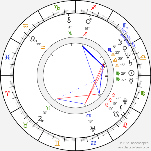 Orlow Seunke birth chart, biography, wikipedia 2020, 2021