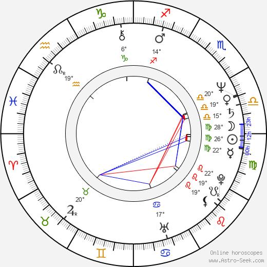 Paul Webster birth chart, biography, wikipedia 2020, 2021