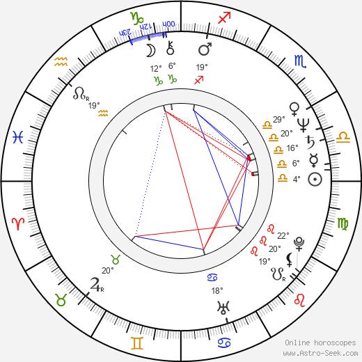 R. J. Kizer birth chart, biography, wikipedia 2018, 2019