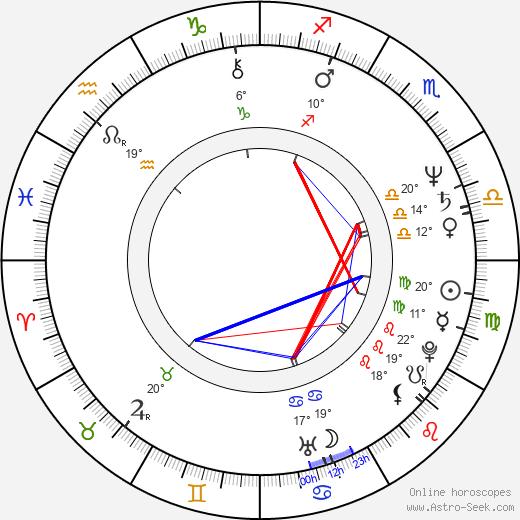 Raymond O'Connor birth chart, biography, wikipedia 2020, 2021