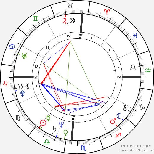 Rebeca Eigen день рождения гороскоп, Rebeca Eigen Натальная карта онлайн
