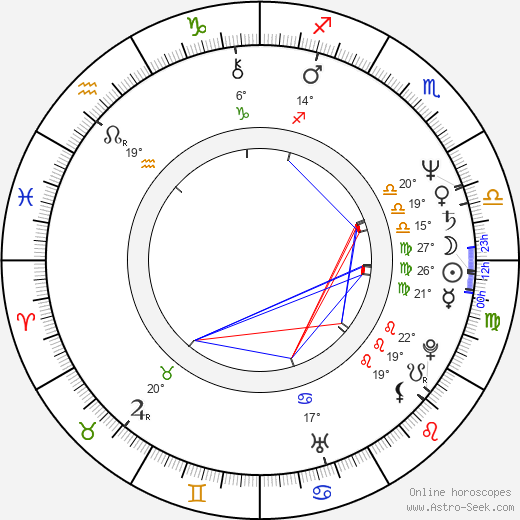Rein Aedma birth chart, biography, wikipedia 2020, 2021