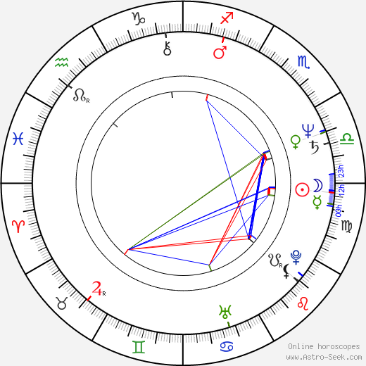 Rein Aedma birth chart, Rein Aedma astro natal horoscope, astrology