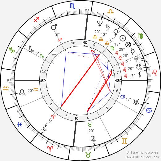 Rickie Fataar tema natale, biography, Biografia da Wikipedia 2020, 2021