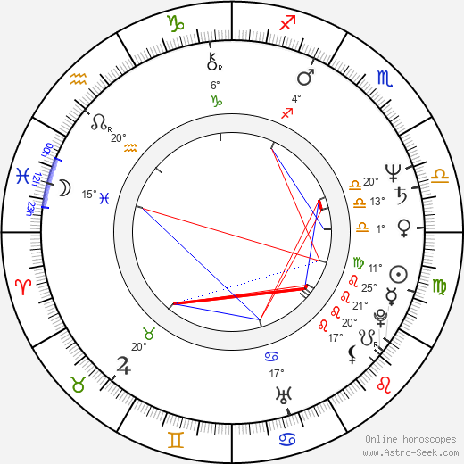 Sergey Nikolayevich Lazarev birth chart, biography, wikipedia 2019, 2020