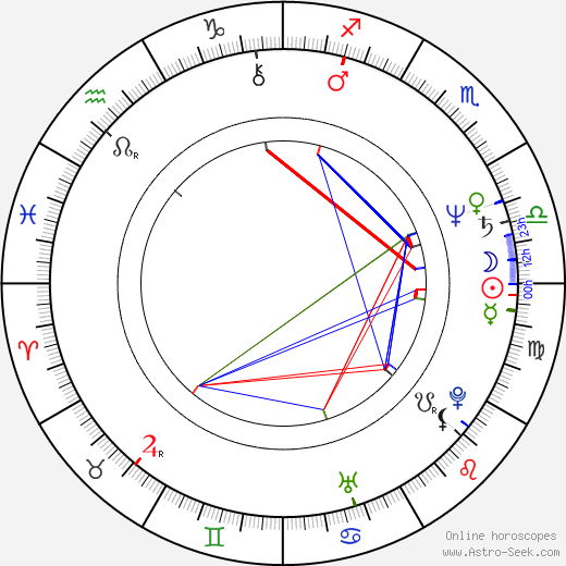 Strathford Hamilton birth chart, Strathford Hamilton astro natal horoscope, astrology