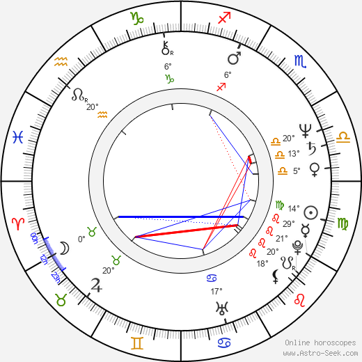 Susan Blakely birth chart, biography, wikipedia 2019, 2020