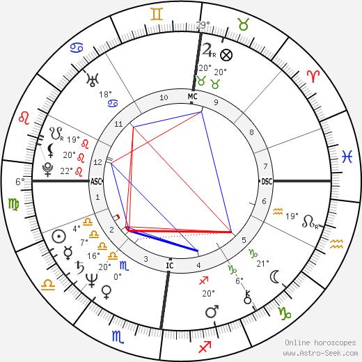 Sylvia Kristel tema natale, biography, Biografia da Wikipedia 2020, 2021