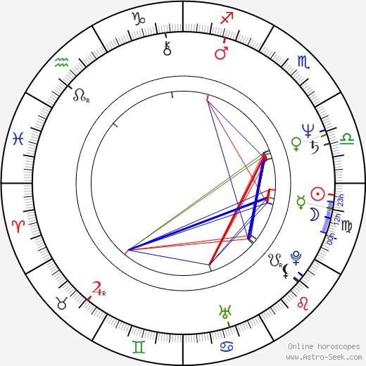 Thomas L. Wilhite astro natal birth chart, Thomas L. Wilhite horoscope, astrology