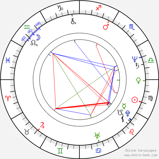 Timo Eränkö birth chart, Timo Eränkö astro natal horoscope, astrology