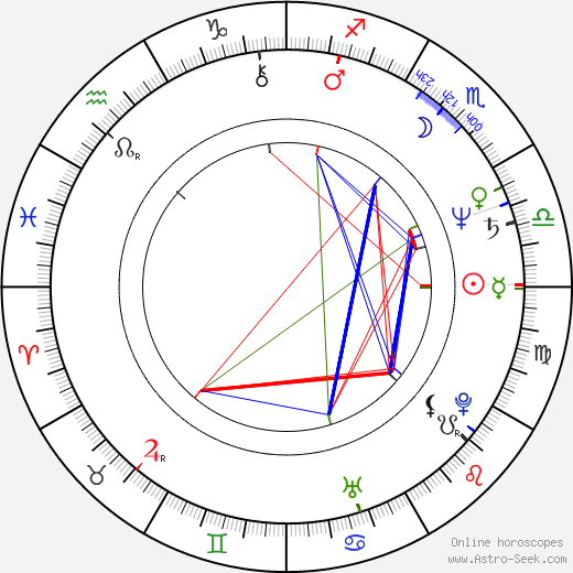 William Shimell astro natal birth chart, William Shimell horoscope, astrology