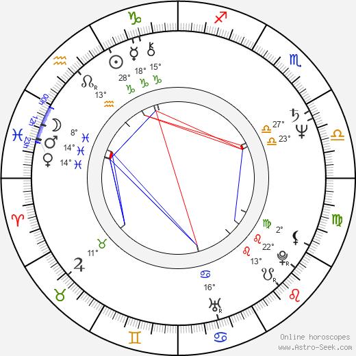 Billie Zöckler birth chart, biography, wikipedia 2020, 2021