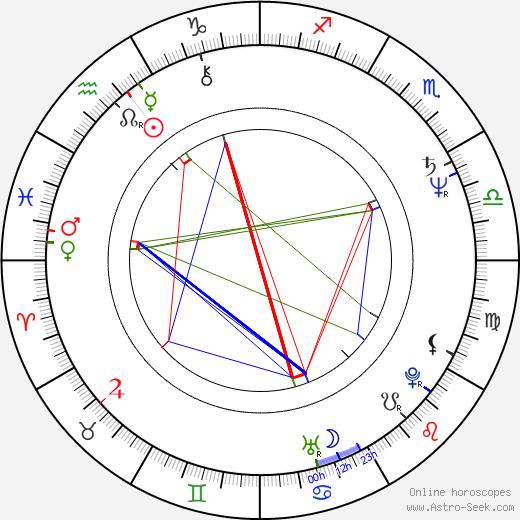 Chris Carter tema natale, oroscopo, Chris Carter oroscopi gratuiti, astrologia