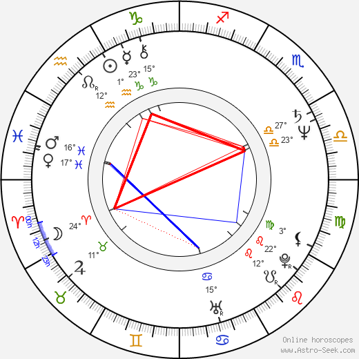 Dale Selby Pierre birth chart, biography, wikipedia 2020, 2021