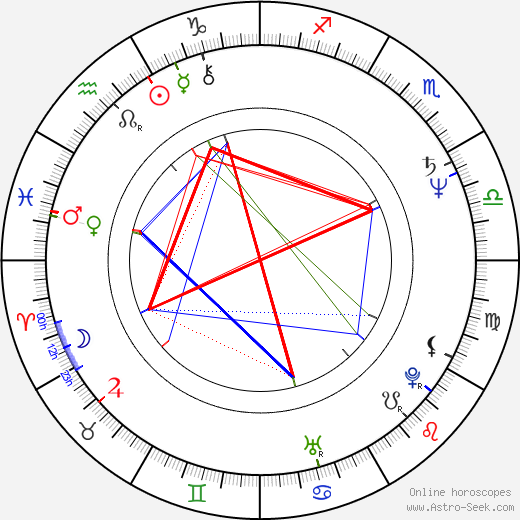 Dale Selby Pierre birth chart, Dale Selby Pierre astro natal horoscope, astrology