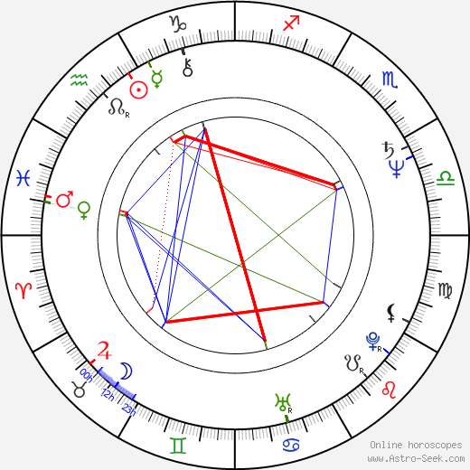 Damien Michaels astro natal birth chart, Damien Michaels horoscope, astrology