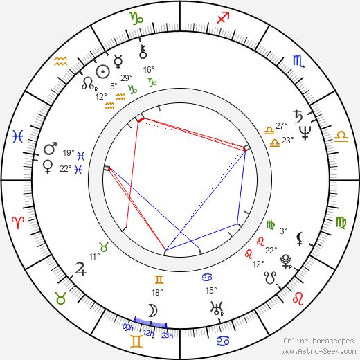 Dennis Saylor birth chart, biography, wikipedia 2020, 2021