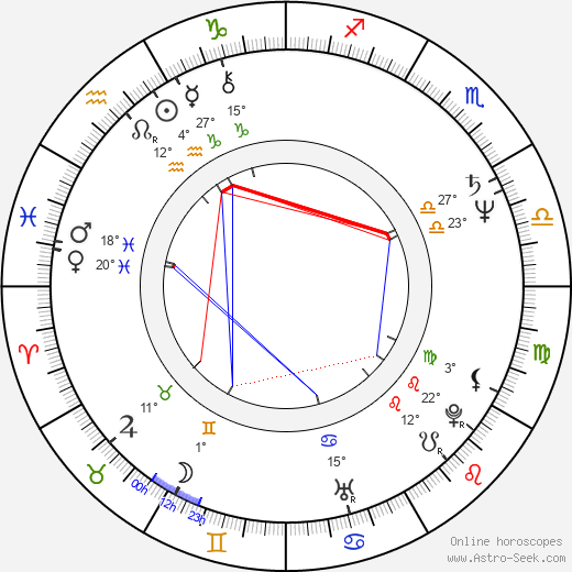 Gary Carlos Cervantes birth chart, biography, wikipedia 2019, 2020