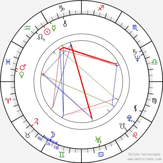 Gary Carlos Cervantes astro natal birth chart, Gary Carlos Cervantes horoscope, astrology