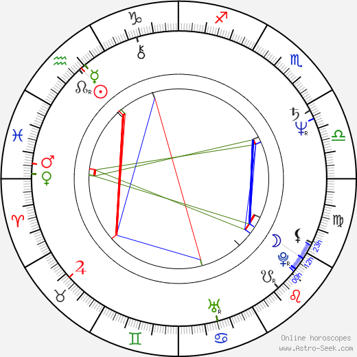 Яцек Хмельник Jacek Chmielnik день рождения гороскоп, Jacek Chmielnik Натальная карта онлайн