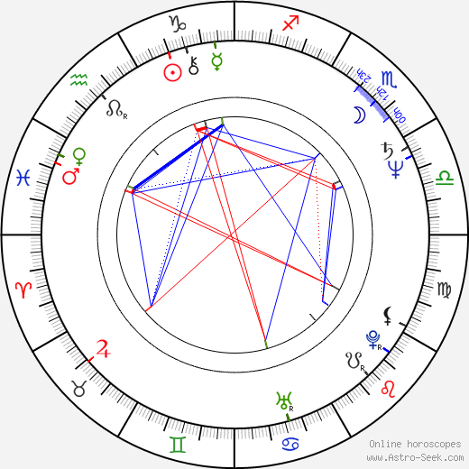 Jaromír Meduna birth chart, Jaromír Meduna astro natal horoscope, astrology