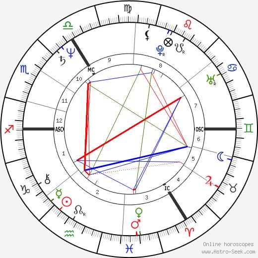 Joyce Hoen tema natale, oroscopo, Joyce Hoen oroscopi gratuiti, astrologia