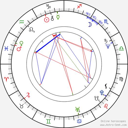 Maria Rosaria Omaggio astro natal birth chart, Maria Rosaria Omaggio horoscope, astrology