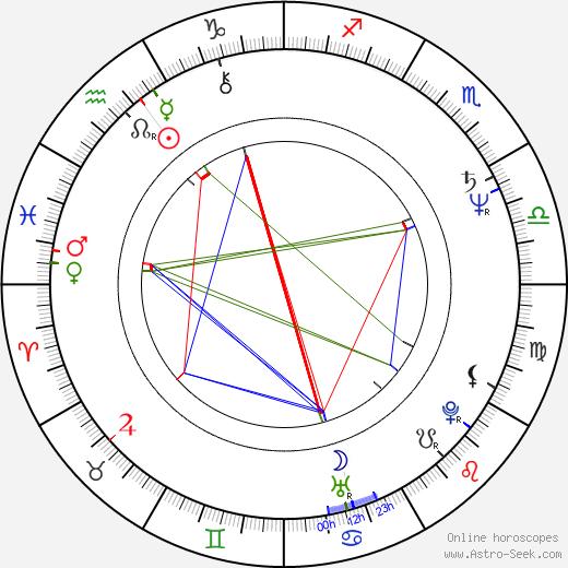 Miki Sugimoto tema natale, oroscopo, Miki Sugimoto oroscopi gratuiti, astrologia