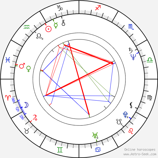 Paul Allen astro natal birth chart, Paul Allen horoscope, astrology