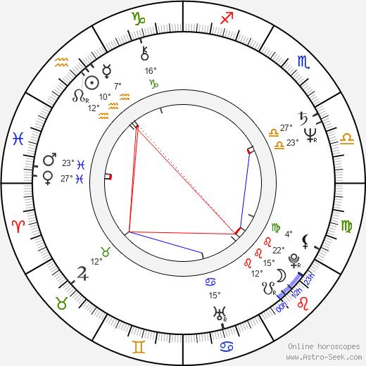 Rab Affleck birth chart, biography, wikipedia 2020, 2021
