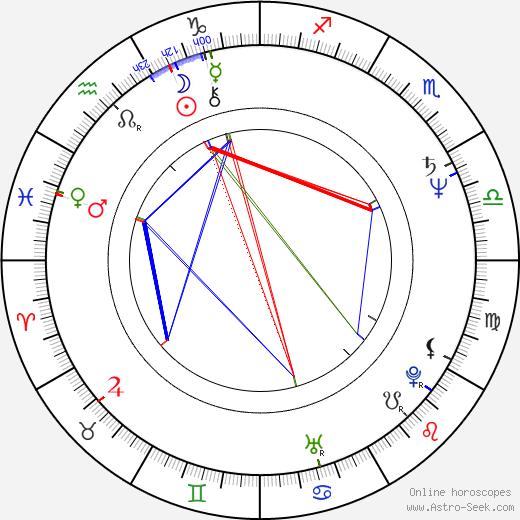 Reine Brynolfsson tema natale, oroscopo, Reine Brynolfsson oroscopi gratuiti, astrologia