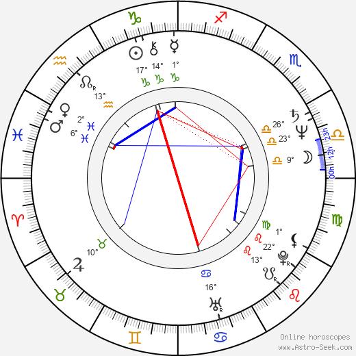 Robert Longo birth chart, biography, wikipedia 2020, 2021