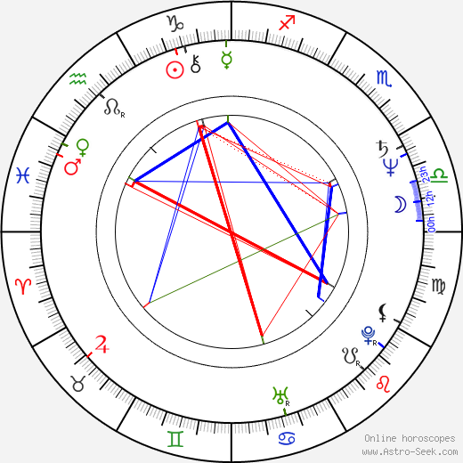 Robert Longo birth chart, Robert Longo astro natal horoscope, astrology
