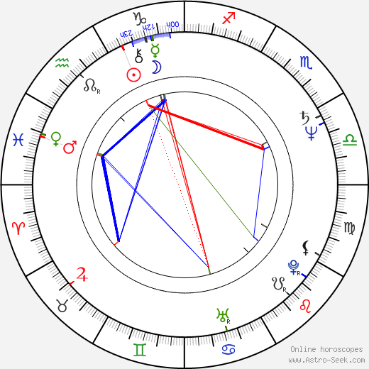 Shaun Duke birth chart, Shaun Duke astro natal horoscope, astrology
