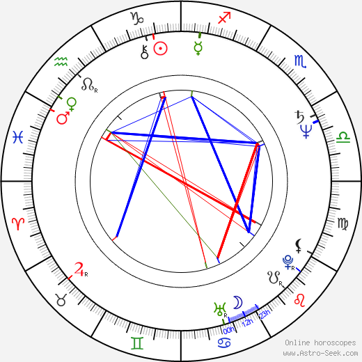 Udo Schenk astro natal birth chart, Udo Schenk horoscope, astrology