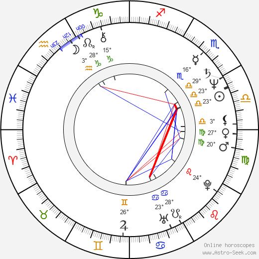 Alonzo Bradley birth chart, biography, wikipedia 2019, 2020
