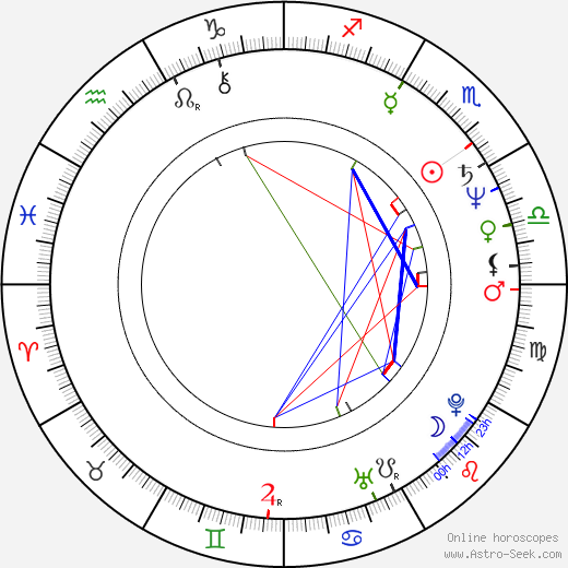 Charles Lewis astro natal birth chart, Charles Lewis horoscope, astrology