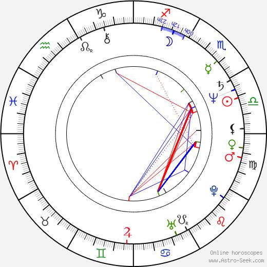 Дэвид Трелфелл David Threlfall день рождения гороскоп, David Threlfall Натальная карта онлайн