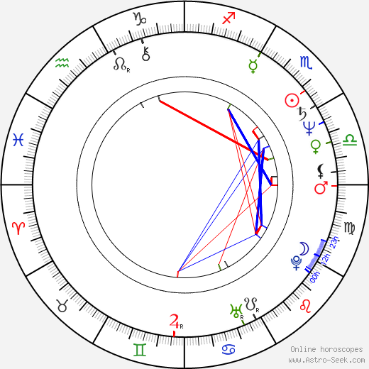 Don Winslow astro natal birth chart, Don Winslow horoscope, astrology